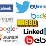 Top 10 Social Networking Websites by Total Users