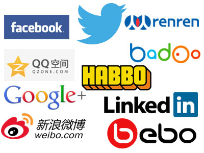 Read more about the article Top 10 Social Networking Websites by Total Users