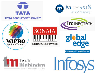Software Company Logos India