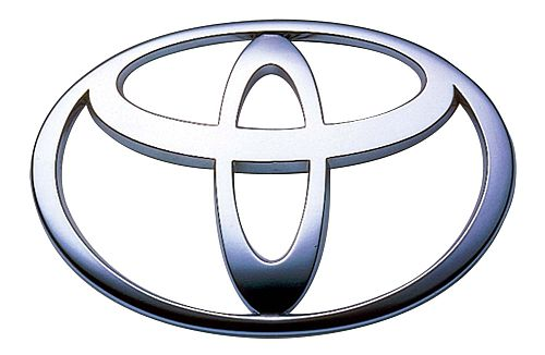 toyota motor corporation 2 essay Looking for best toyota motor corporation swot analysis in 2018 click here to find out toyota's strengths, weaknesses, opportunities and threats.